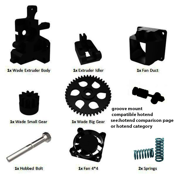 Prusa i3 Extruder Printed Parts